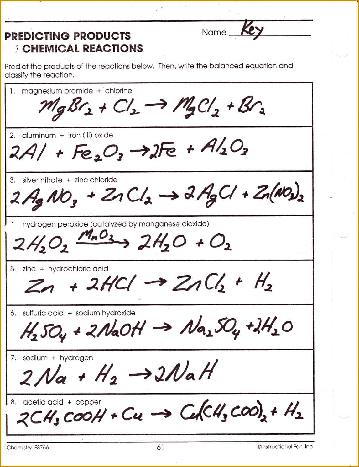 5 Types Of Chemical Reactions Worksheet