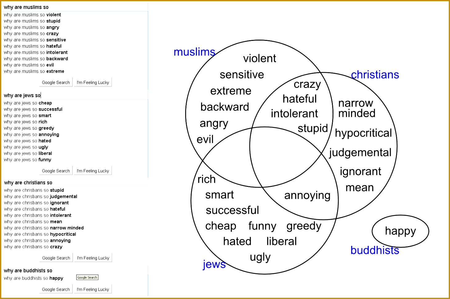 4 Venn Diagram Worksheet