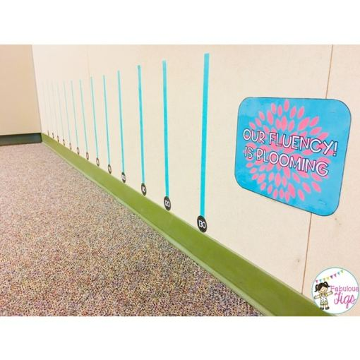 Classroom Tour 2018-2019 Blooming Blossoming Flower Fluency Data Wall