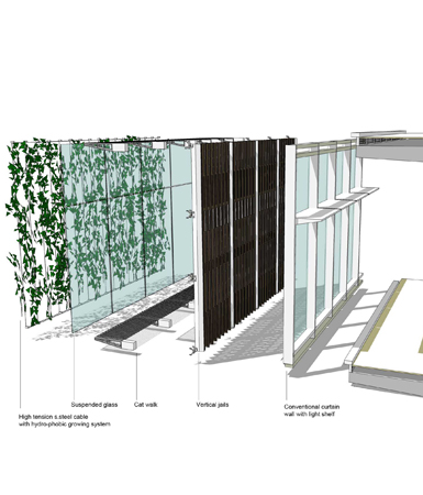 Sustainable Facade Design