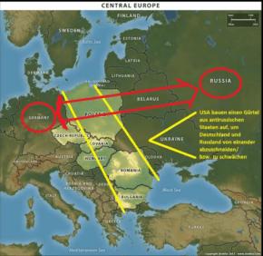 Korridor zwischen Russland und Deutschland
