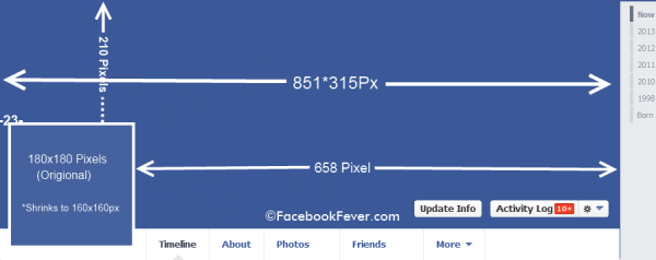 Facebook Image Dimensions & Size - Facebook Cheat Sheet