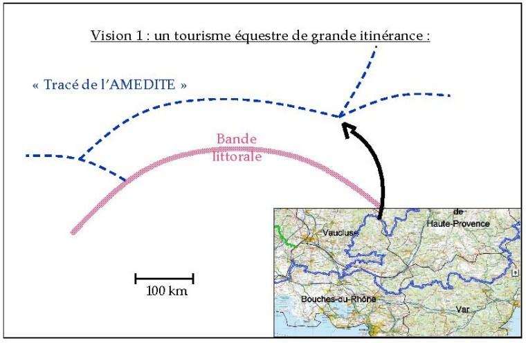 Figure 1 - Schéma de représentation de la vision 1 du tourisme équestre dans l'Arc méditerranéen