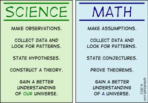 Maths vs Physics
