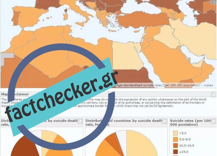 Αυτοκτονίες στην Ελλάδα. Η αλήθεια σε απόλυτους αριθμούς