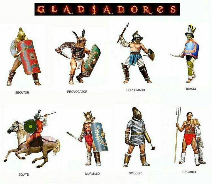 Gladiators Weapons And Types Their