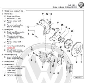 Volkswagen Golf 4 19982006 repair manual | Factory Manual