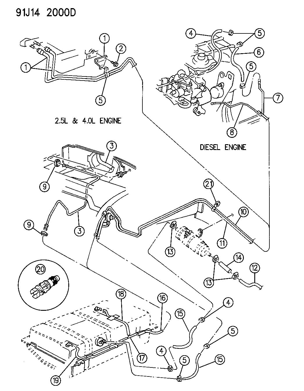 Service Manual How To Unblock Fuel Line Inside Jeep