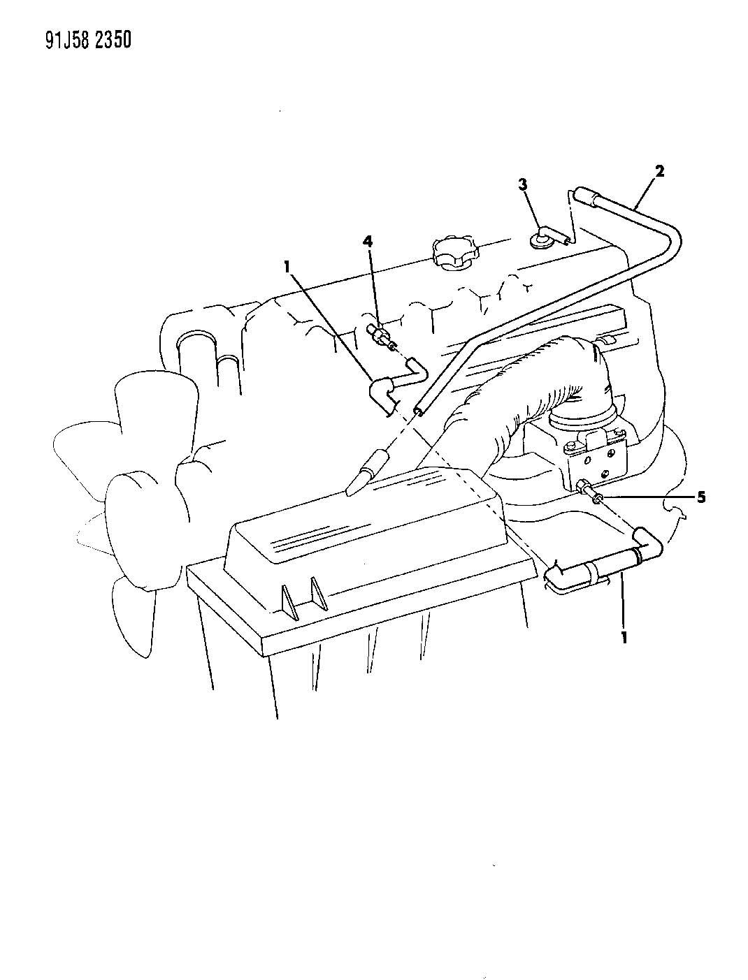 Jeep Crankcase Ventilation 2 5l Engine