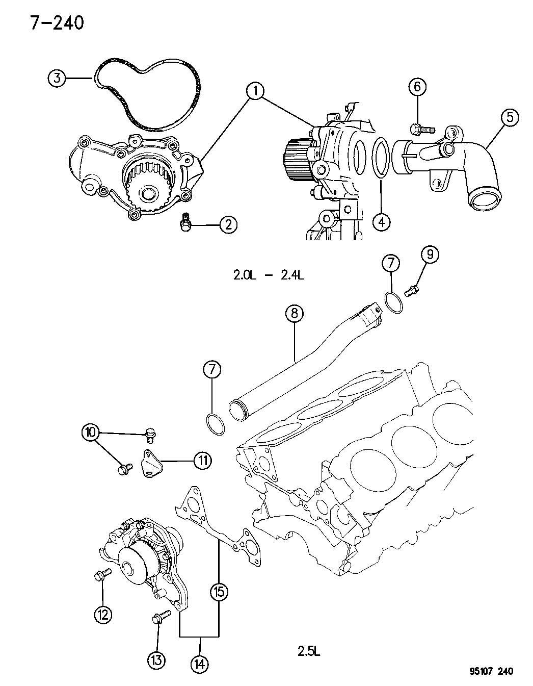 Dodge Grand Caravan Nipple Pump Press