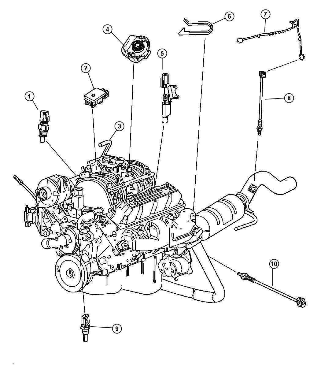 Jeep Grand Cherokee Sensor Coolant Temperature Torque