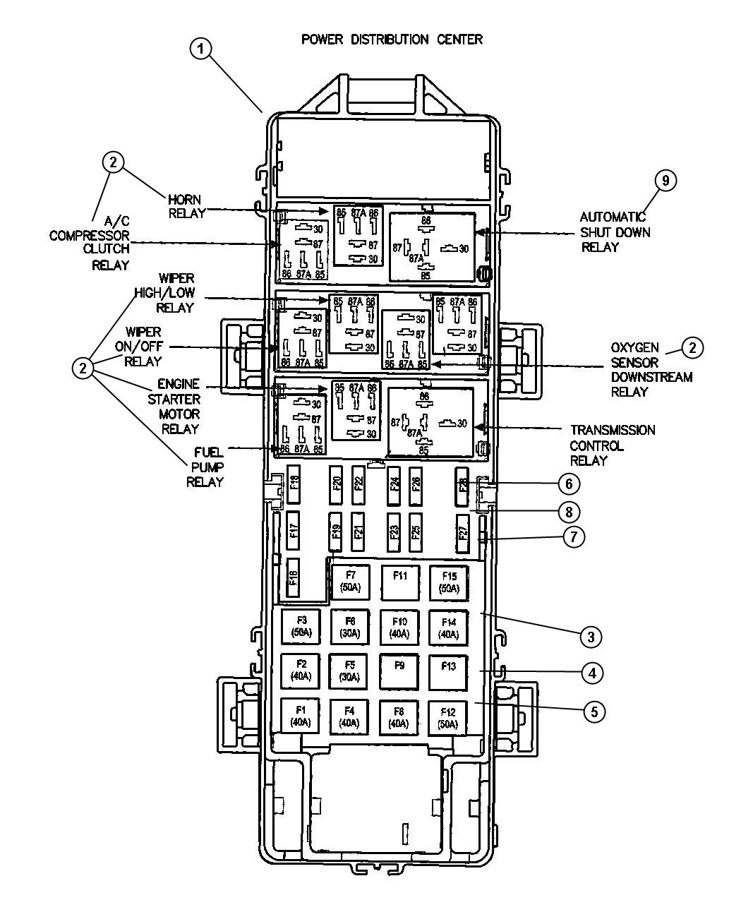 Jeep Grand Cherokee Power Distribution Center Diagram