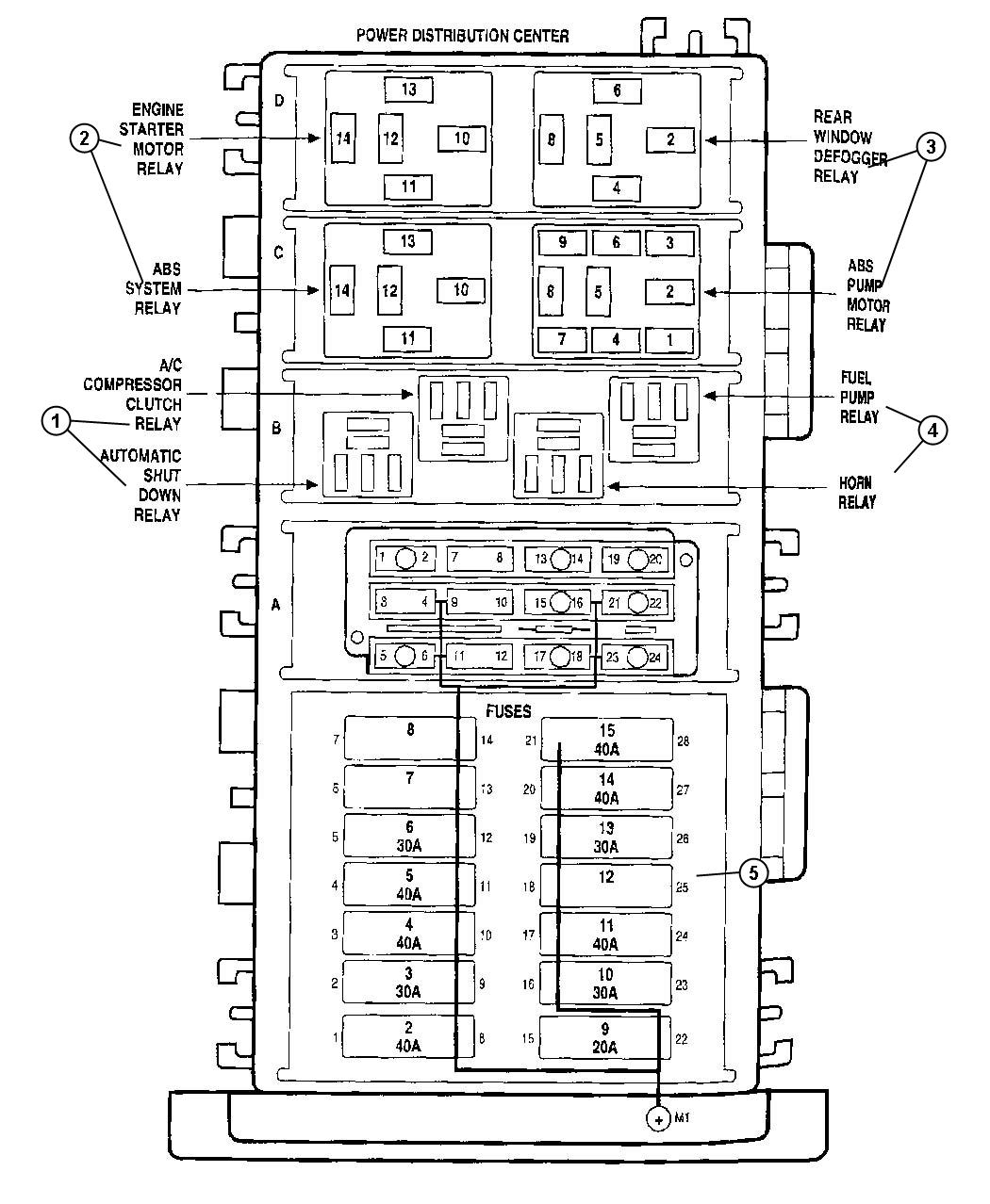 Fuse Box Diagram For Jeep Cherokee