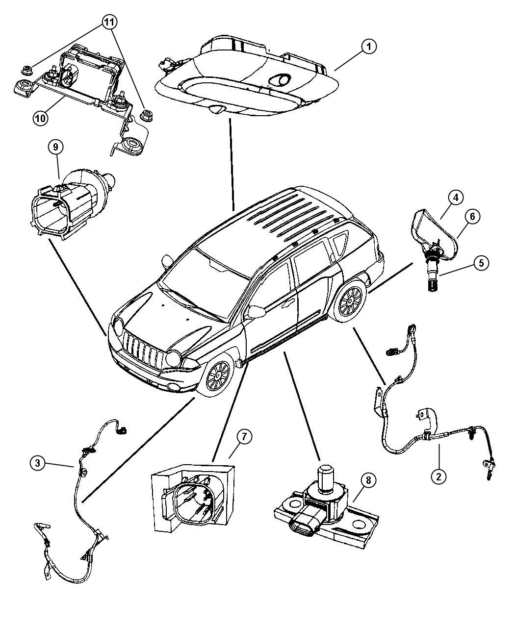 Jeep Compass Sensor Dynamics Used For Lateral
