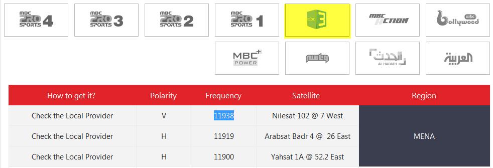 تردد مجموعة قنوات ام بي سي Mbc الجديد 2017 في مصر والشرق