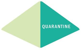 FAI Sheep - The Five Point Plan - Quarantine