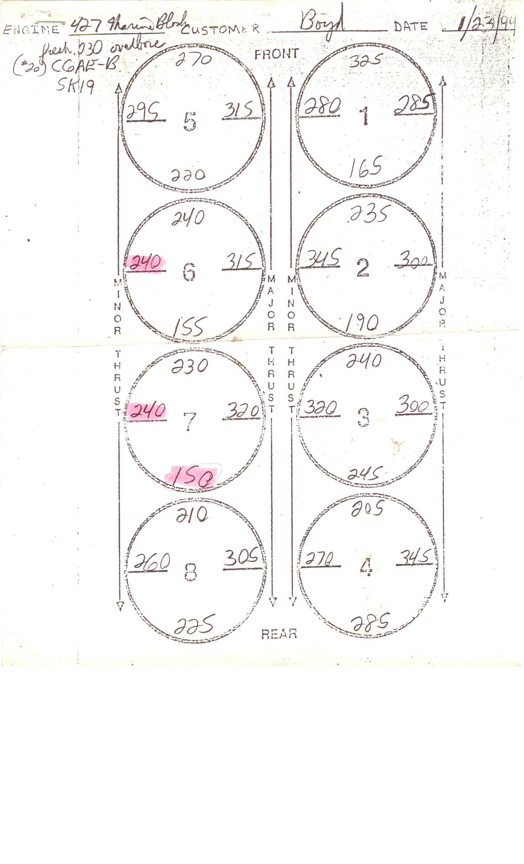 332 428 ford fe engine forum sonic data sheet