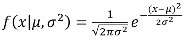 Normal Distribution Equation