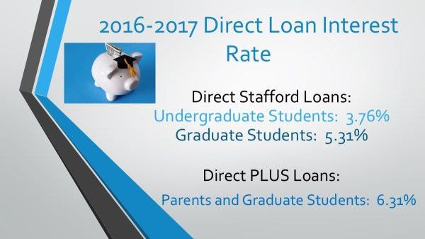Loans | Financial Aid | Fairmont State University