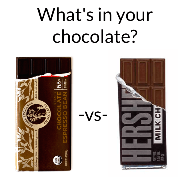 chocolate brand comparison