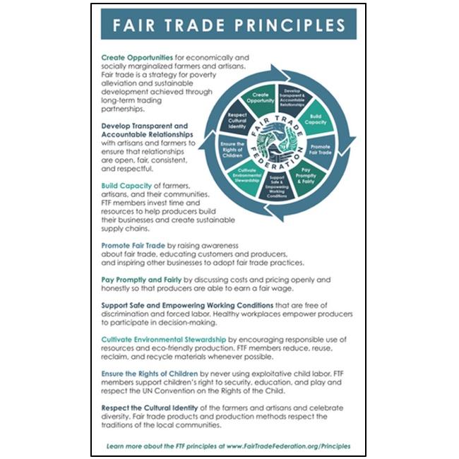 ftf_principles