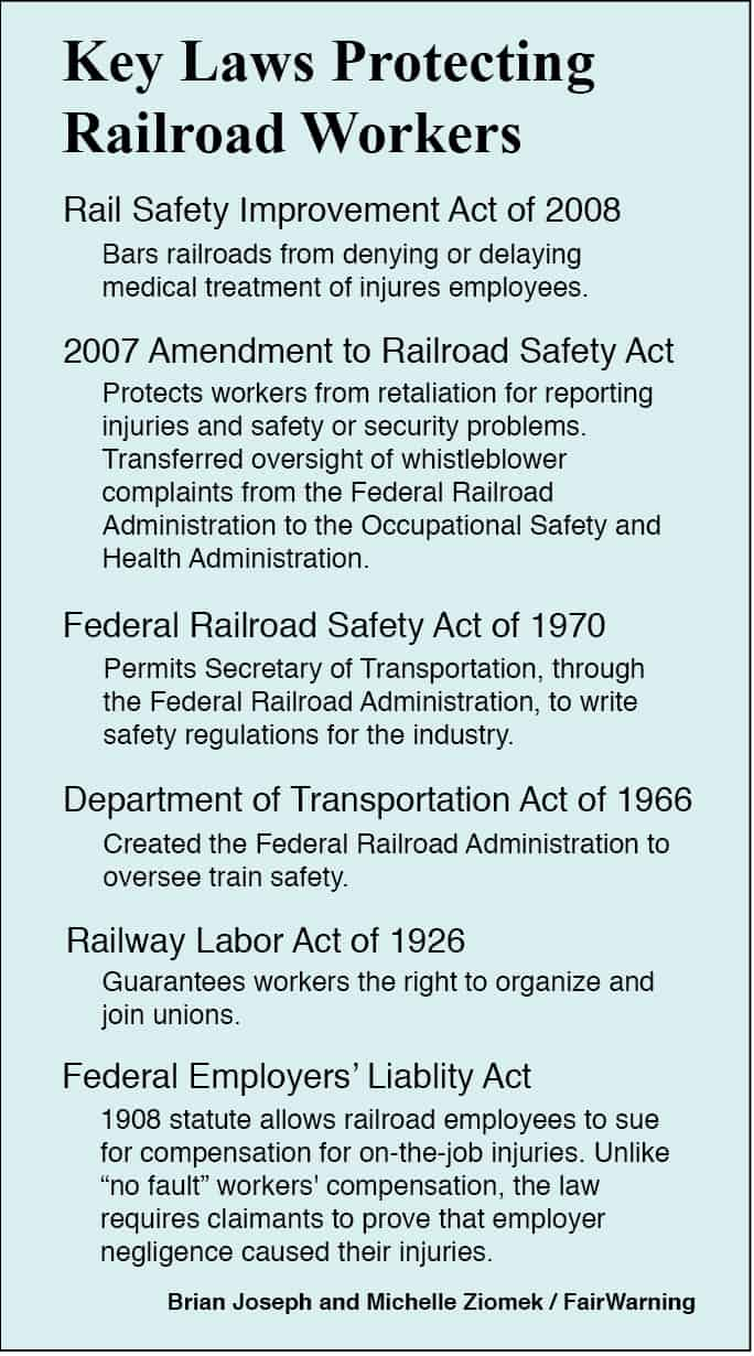 Key Laws Protecting Railroad Workers