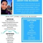Fairyburger Media Kit - Work With Me