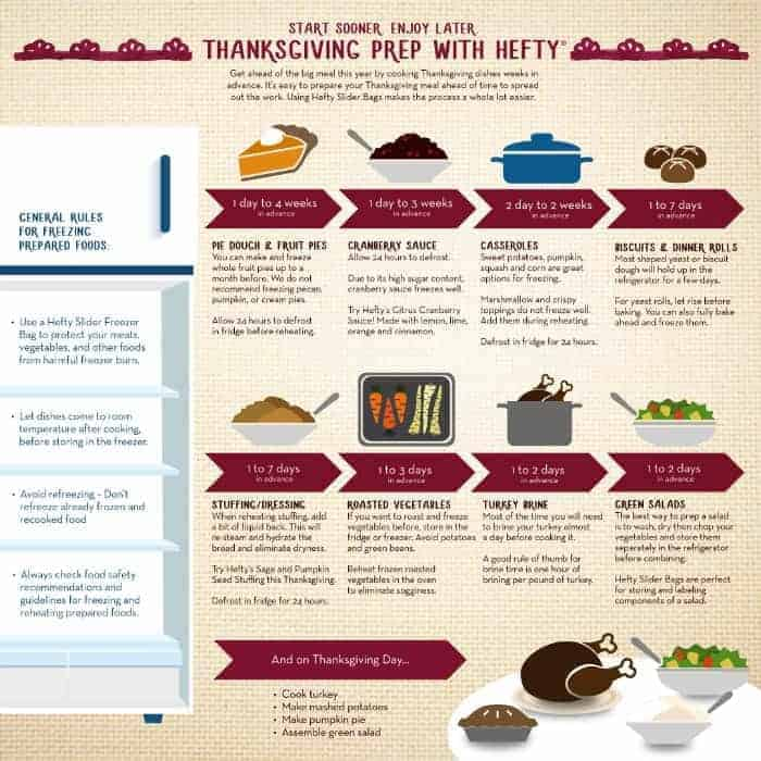 Start prepping food for Thanksgiving before the big day! Don't spend all your time in the kitchen!