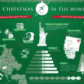Top 20 Christmas Facts