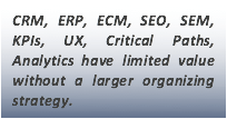 Big Data Q2