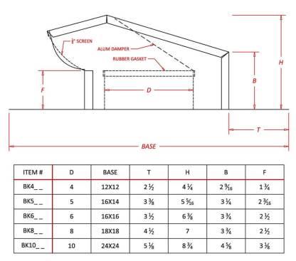 Bath Fan / Kitchen Exhaust - Roof Vent - Copper-1492