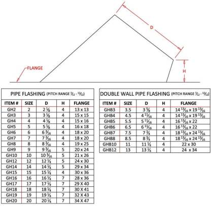 B-Vent Pipe Flashing - Adjustable 7-12/12 Pitch-1403