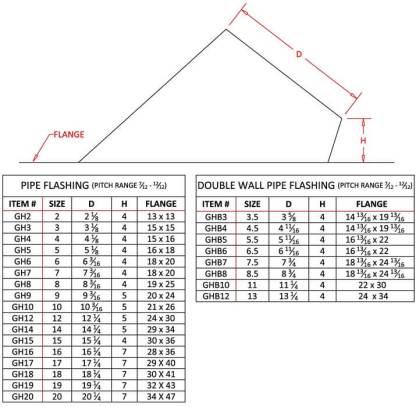 Pipe Flashing - Adjustable 7-12/12 Pitch-1401