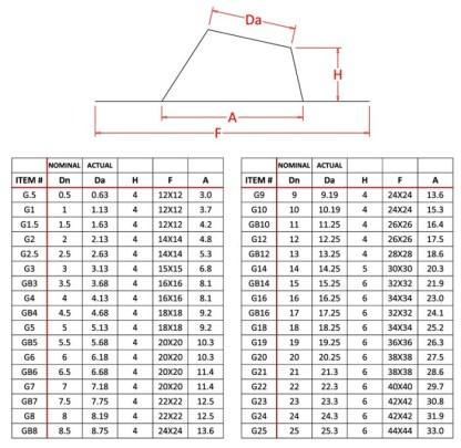 Pipe Flashing - Adjustable 0-6/12 Pitch-1391