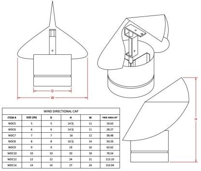 Wind Directional Chimney Cap - Galvanized-1275