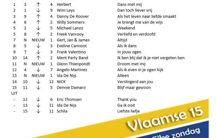 Proficiat aan Herbert Verhaeghe met zijn nummer 1 positie in onze Vlaamse 15! 🎉👍😍