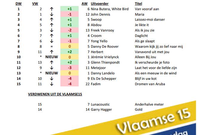 Nina Butera & White Bird staan deze week op nummer 1 in de VLAAMSE15!