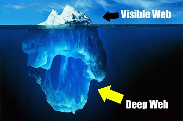 El deep web: el lado oscuro de Internet. Un viaje más allá de las fronteras de la red