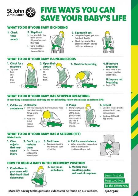 St John Ambulance Save Baby Poster CPR