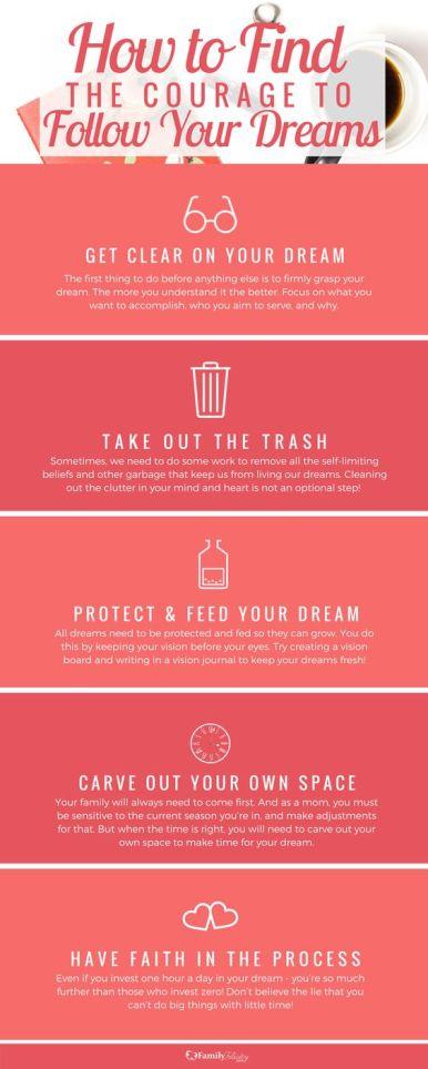 Blogging Pitfalls Infographic