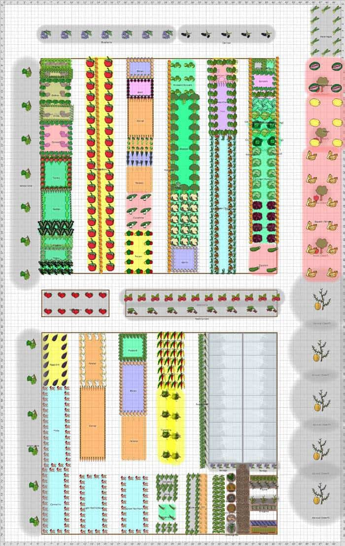 Vegetable Garden Plans, Designs + Layout Ideas | Family ... on Backyard Layout Planner id=26874