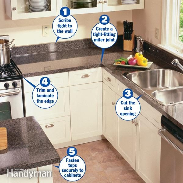 How To Install Laminate Countertop Without Cabinets   www ...