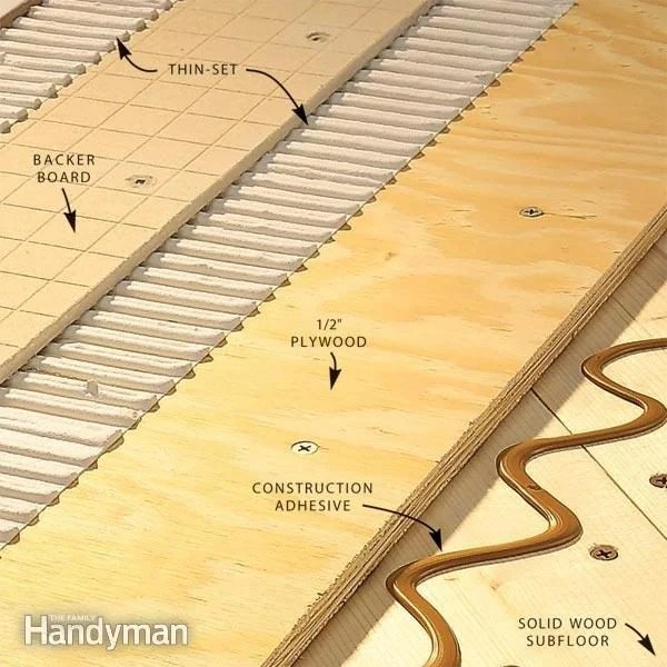 Image Result For What Do I Need To Install Ceramic Floor Tile