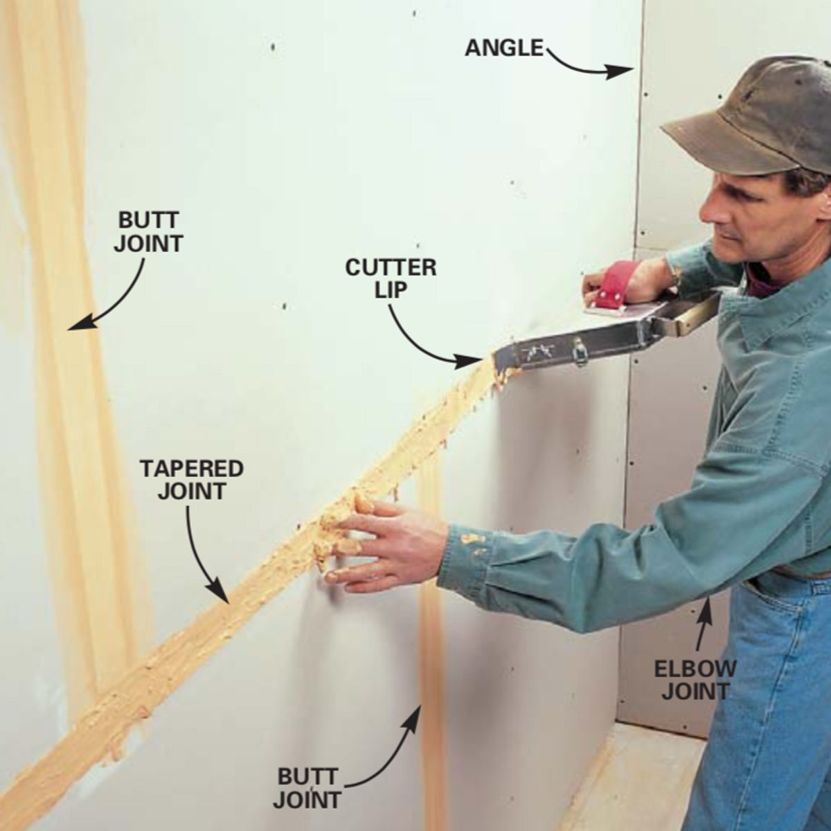How To Tape Drywall Like A Pro Expert Tips Using Drywall Mud Tools
