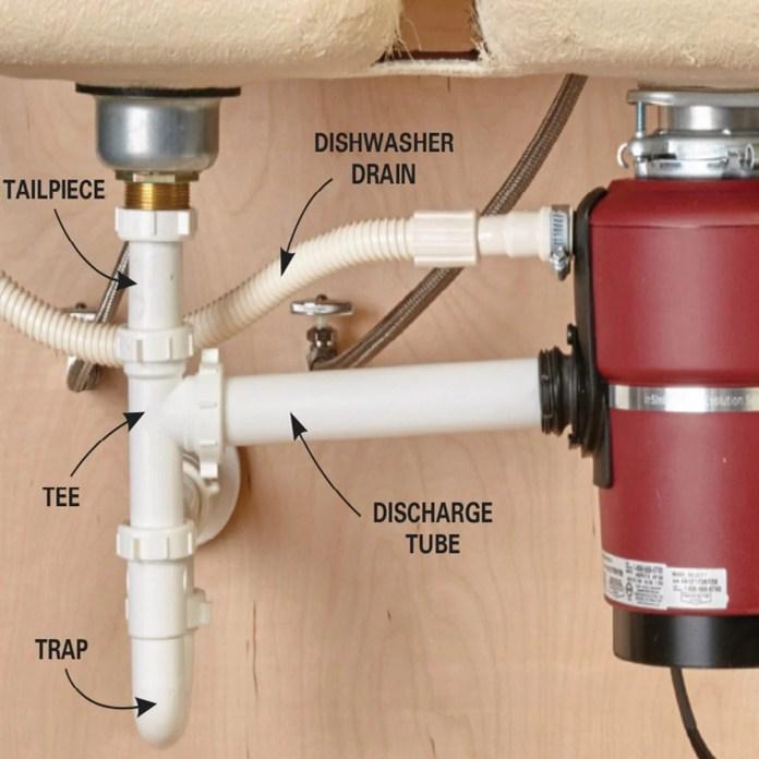 garbage disposal installation guide