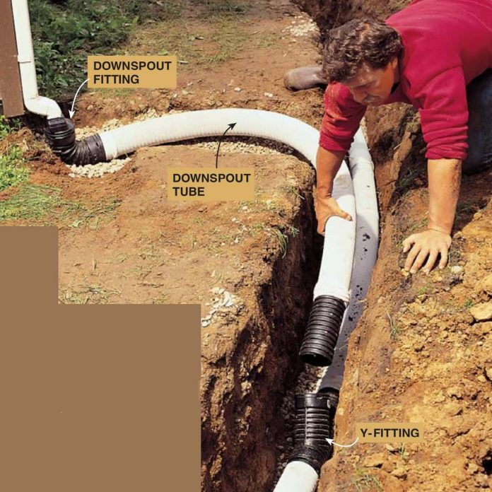 install an in ground drainage system