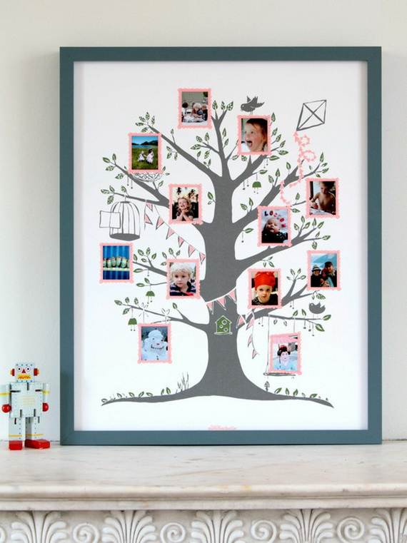 Family Tree Craft Template Ideas Family Guide To Family Holidays On The Internet