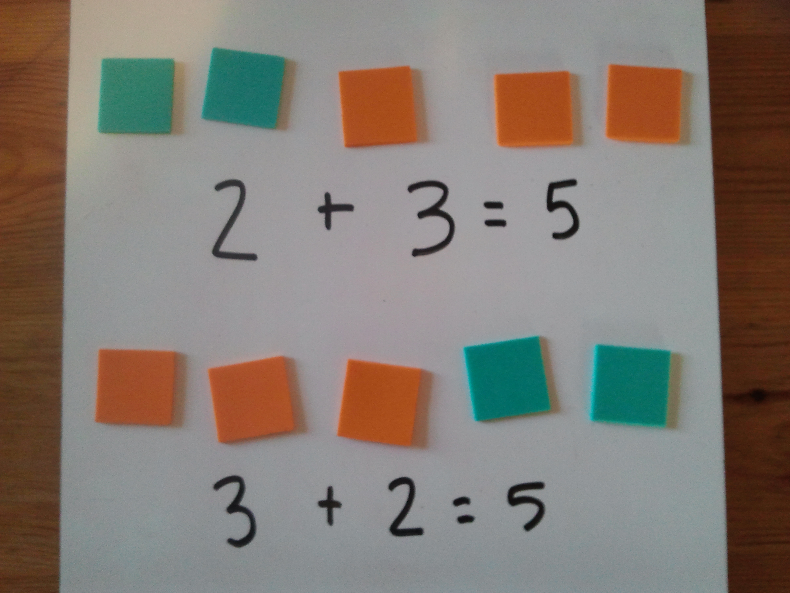 Commutative Property Of Addition Karyn S Blog