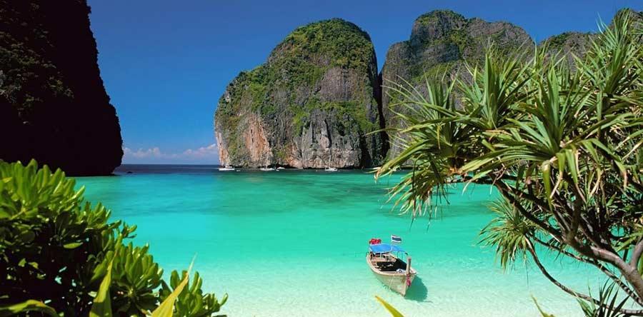 thailand-index