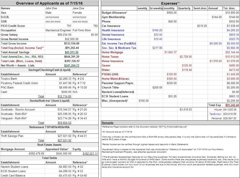 Financial Overview Spreadsheet